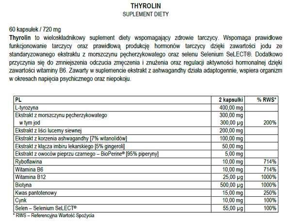thyrolin etykieta, zioła na niedoczynność tarczycy
